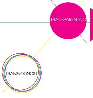 Transrodnost flajer